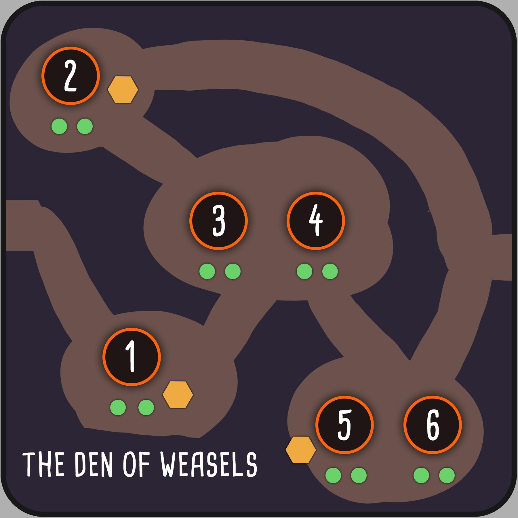 den-of-weasels
