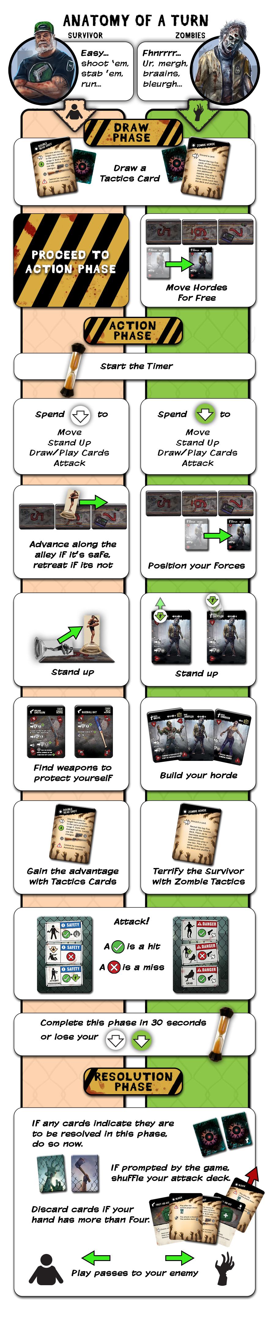 kickstarter graphic design for board game